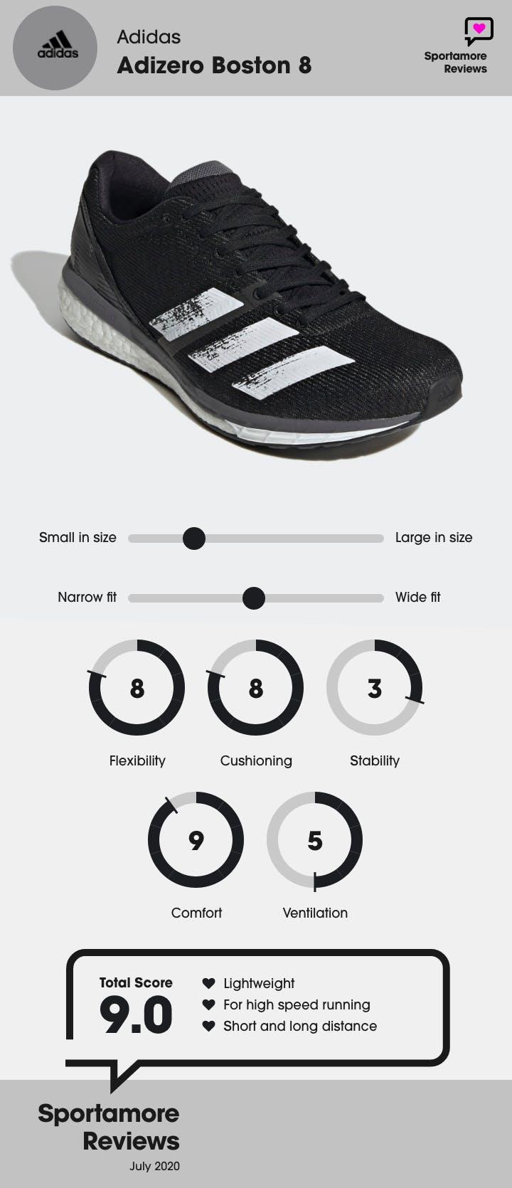 Adidas_AdizeroBoston .png