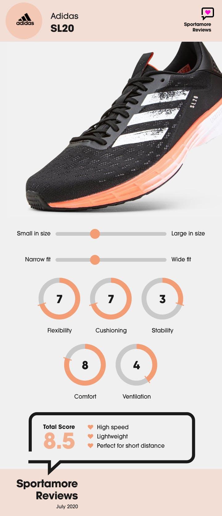 Adidas_SL20.png