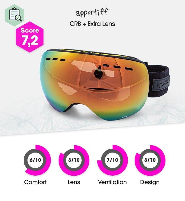 appertiff CRB + extra lens