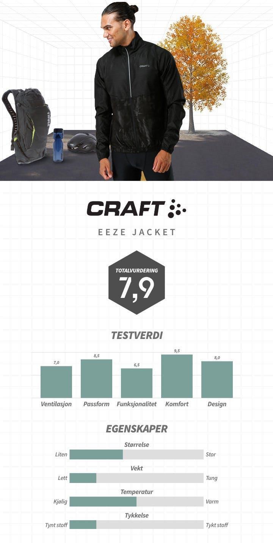 Craft Eeze NO