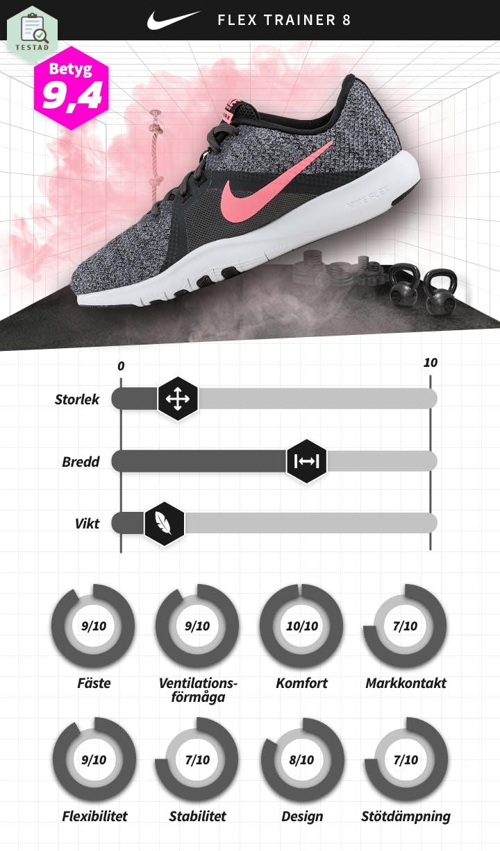 DAM Nike - Flex Trainer 8.png