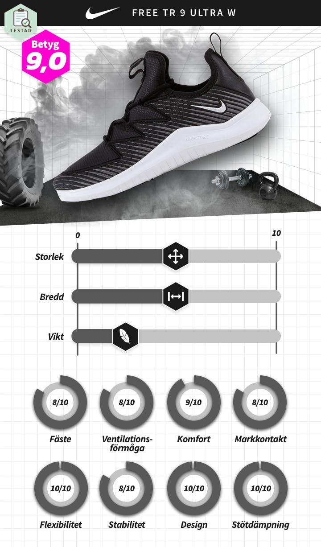 DAM Nike - Free TR 9 Utra.png