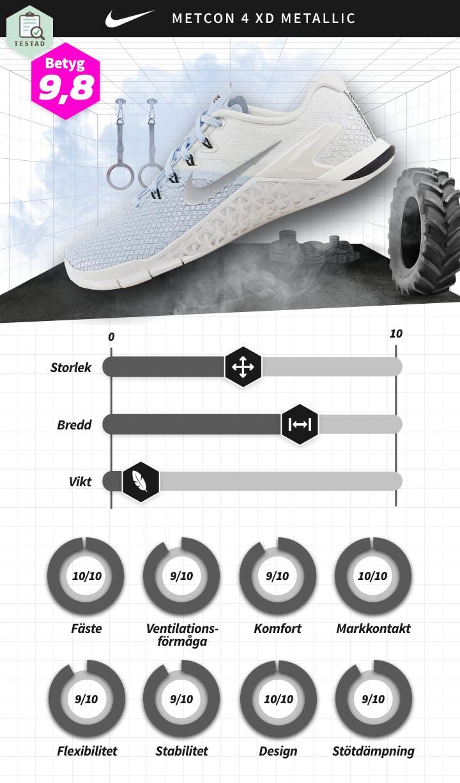 DAM Nike - Metcon 4 XD.png