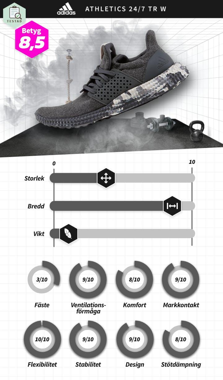 DAM adidas - athletics 247 TR.png