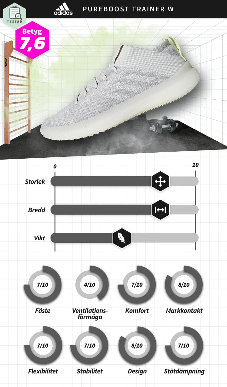 DAM adidas - pureboost trainer w.png