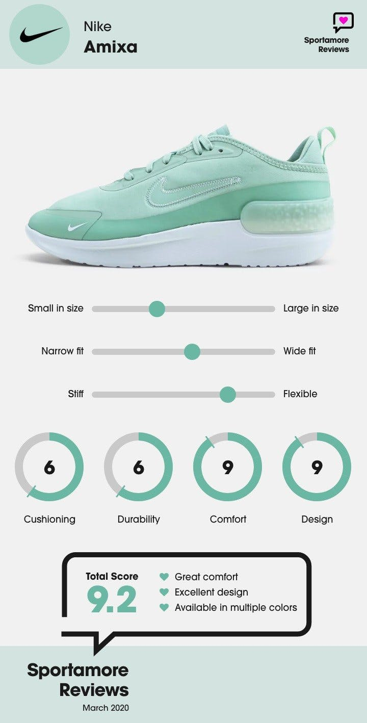 Dam - Nike Amixa.jpg