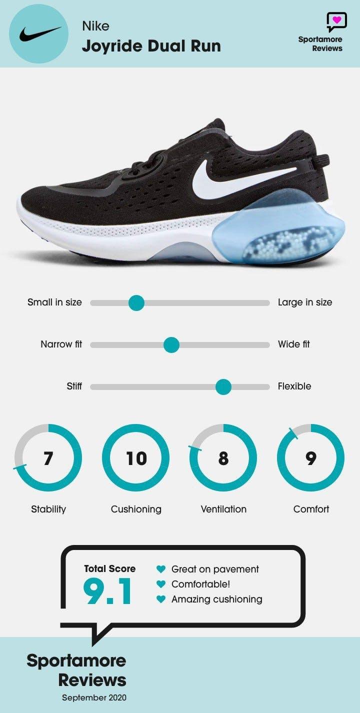 Dam - Nike Joyride Dual Run.jpg
