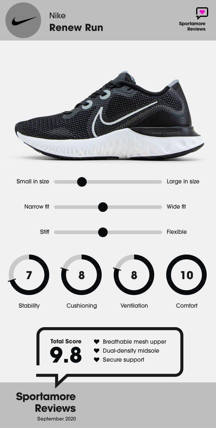 Dam - Nike Renew Run.jpg