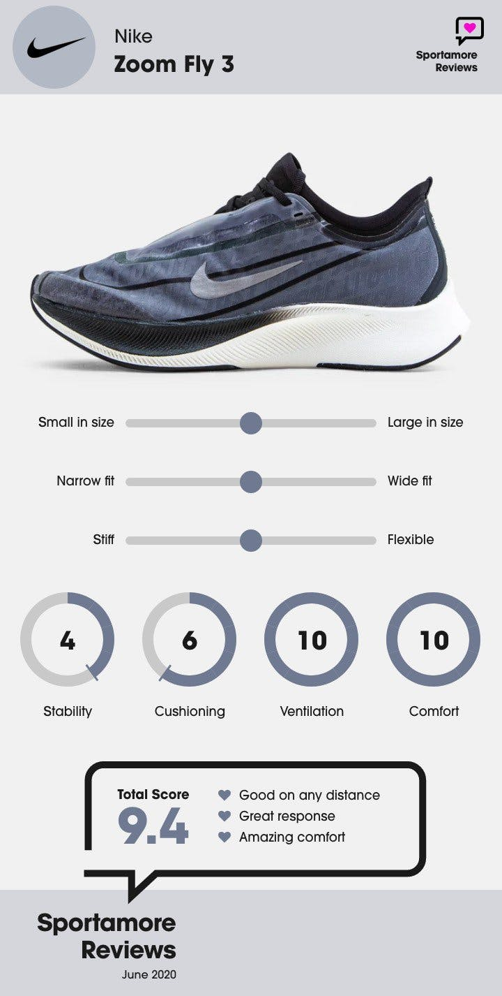 Dam - Nike Zoom Fly 3.jpg