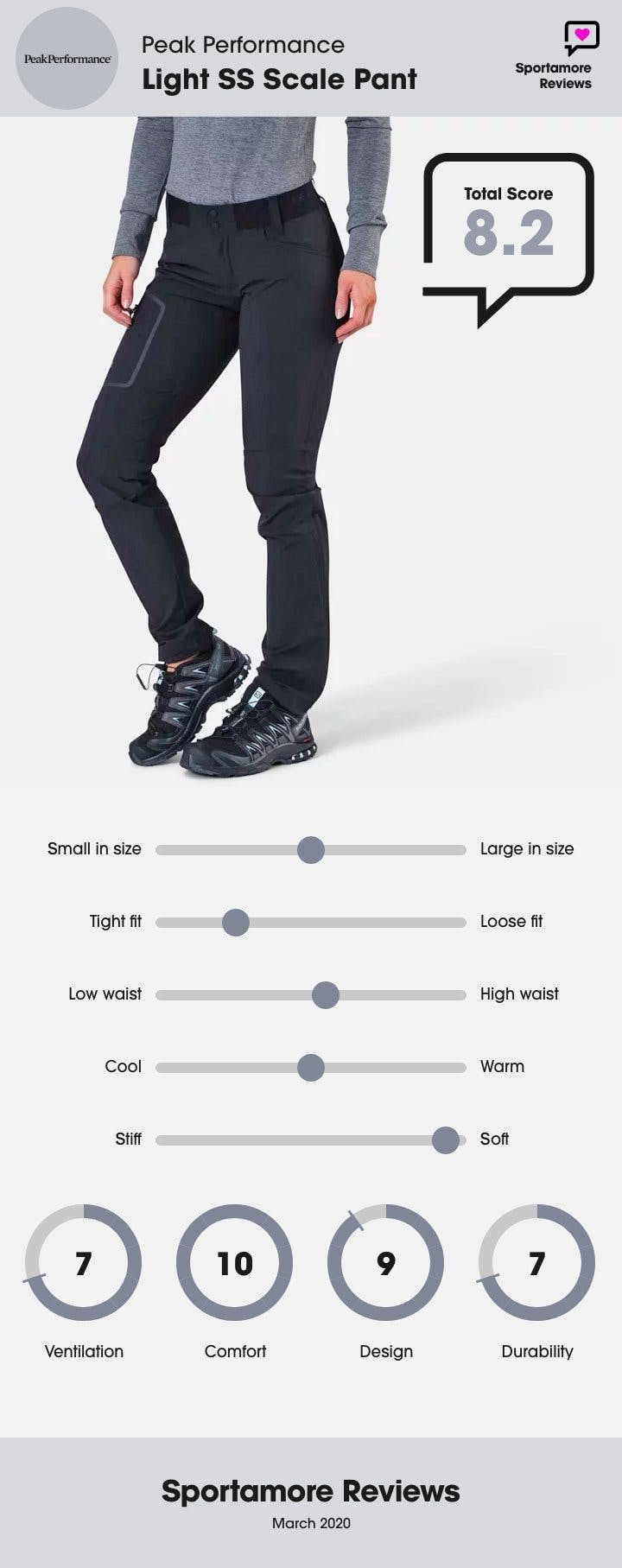 Dam - Peak Performance Light SS Scale Pant.jpg