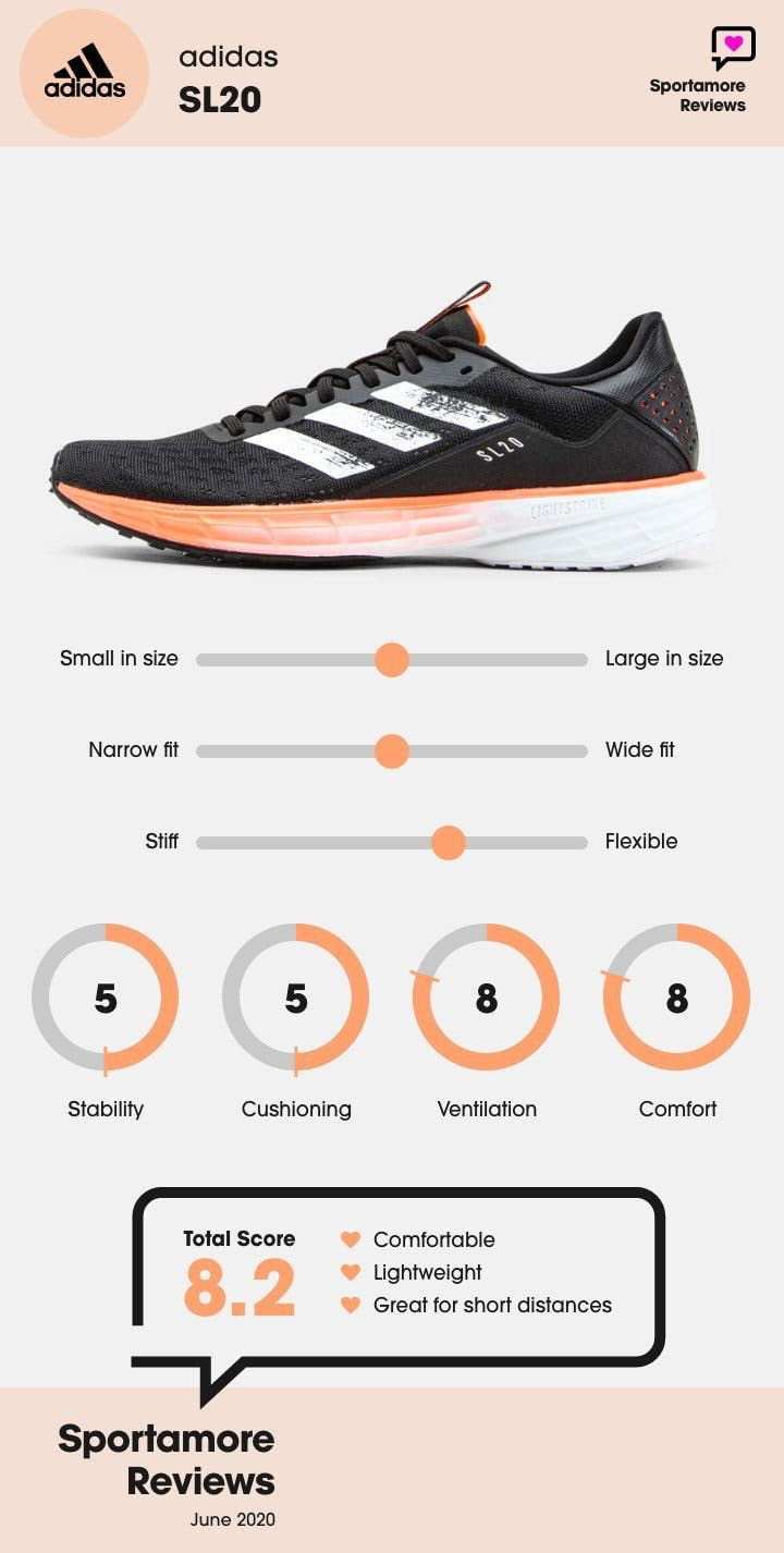 Dam - adidas SL20.jpg