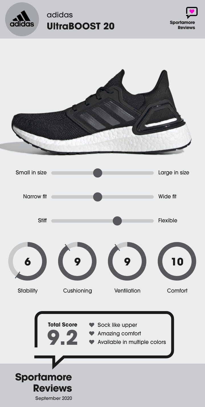 Dam - adidas UltraBOOST 20.jpg