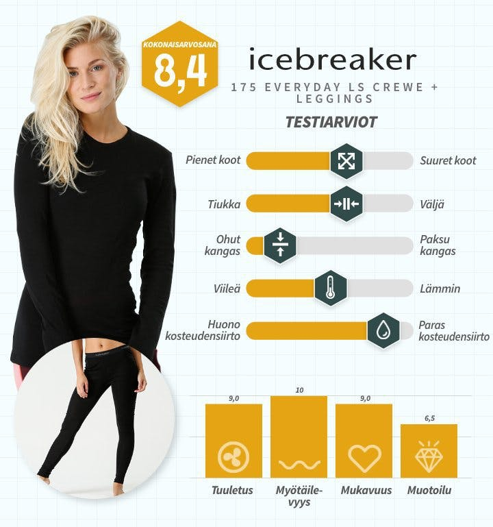 FI_ICEBREAKER.jpg
