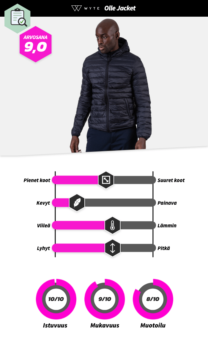 FI_Wyte_Olle_Jacket.png