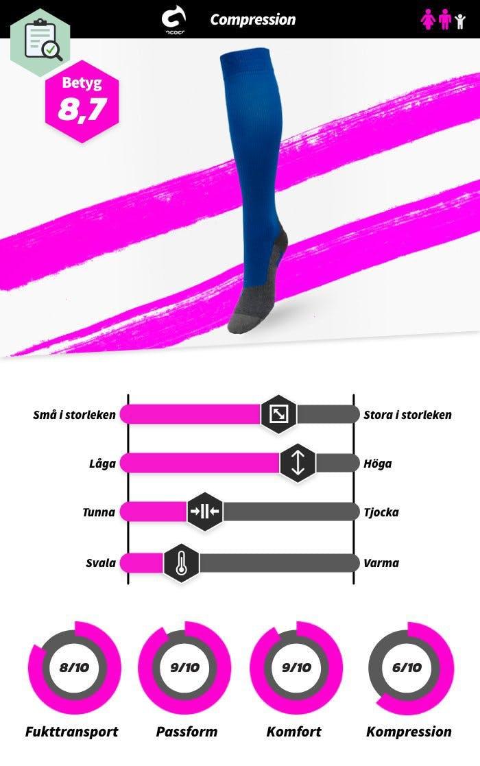 Gococo compression calf sleeves