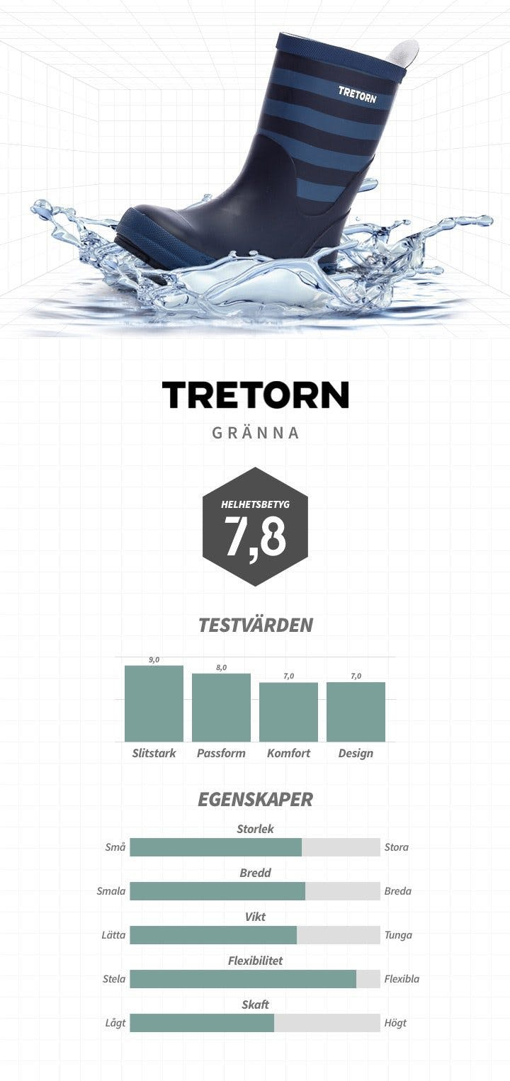 Tretorn_Gränna
