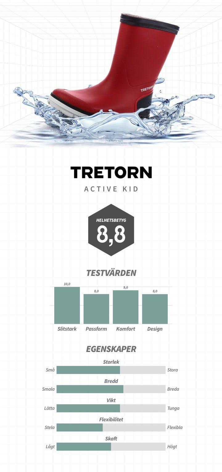 Tretorn_Active Kid_rod
