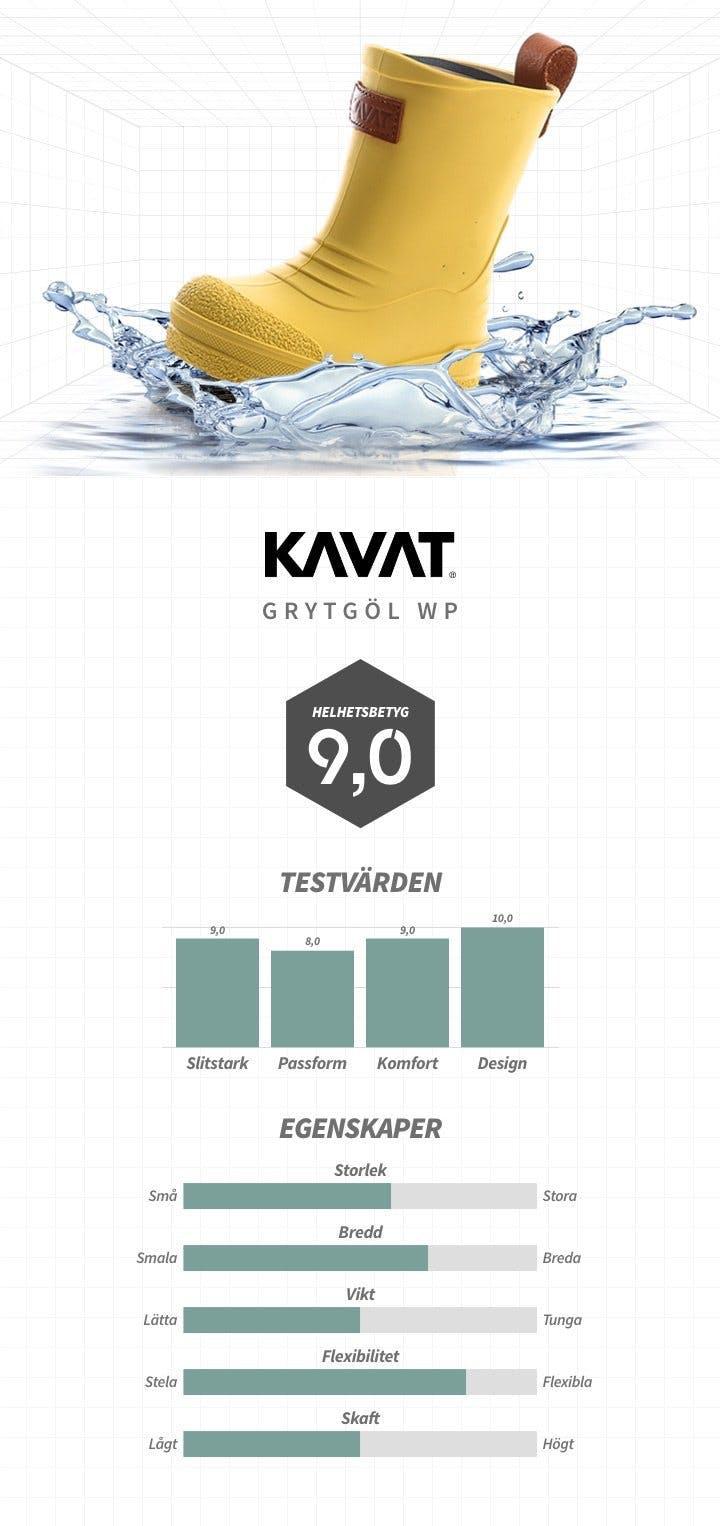 Kavat_Grytgöl