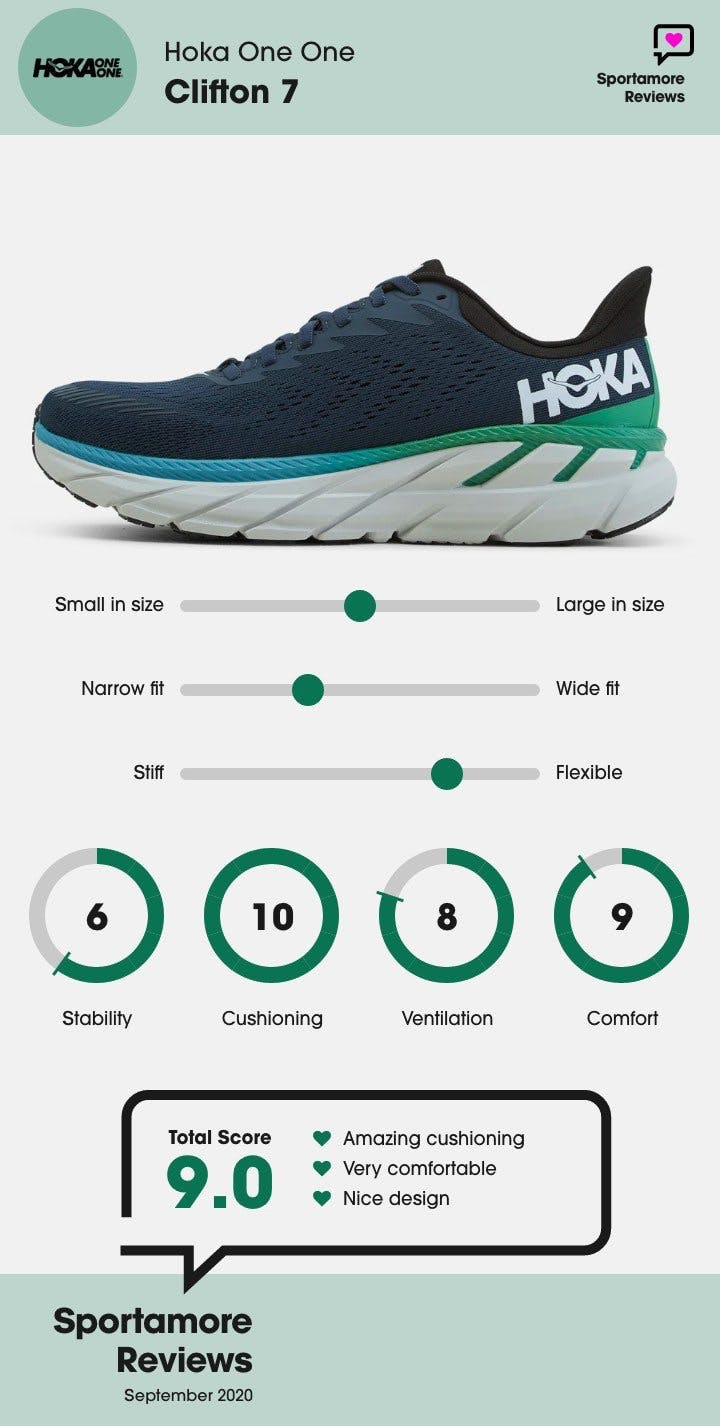 Herr - Hoka One One - Clifton 7.jpg
