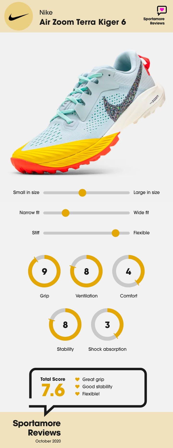 Herr - Nike - Air Zoom Terra Kiger 6.png