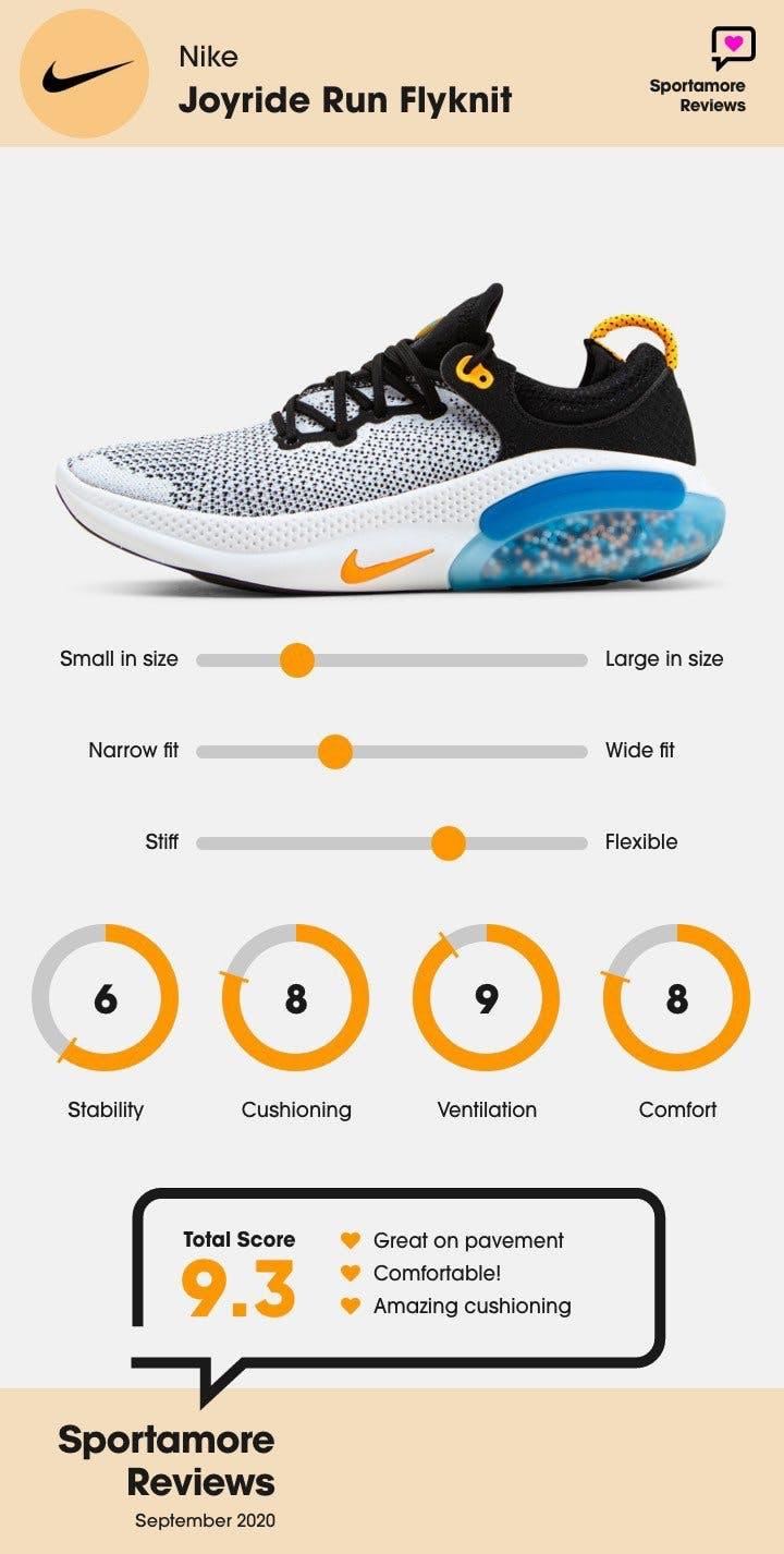 Nike Joyride Flyknit