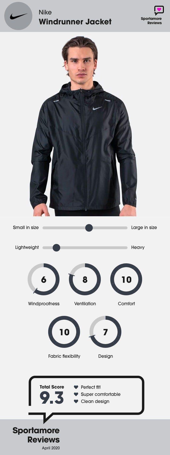 Herr - Nike Windrunner Jacket.jpg