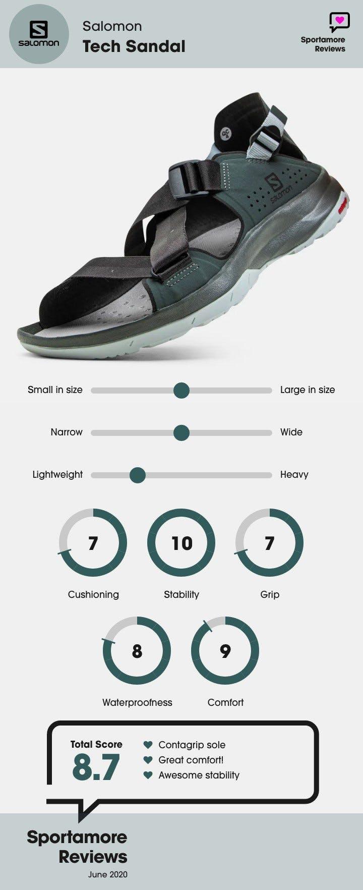 tech sandal
