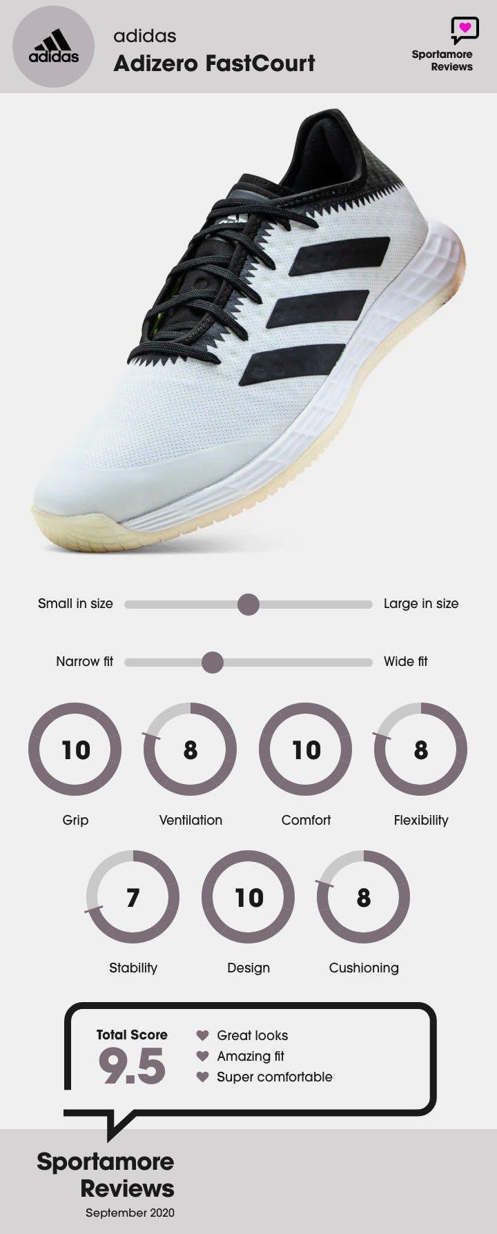 Herr - adidas - Adizero FastCourt.jpg