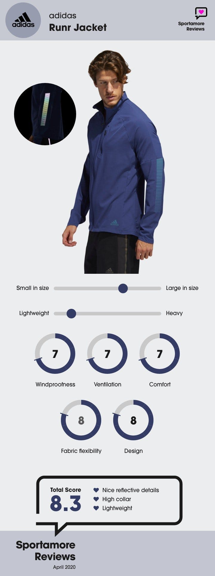 Herr - adidas Runr Jacket.jpg