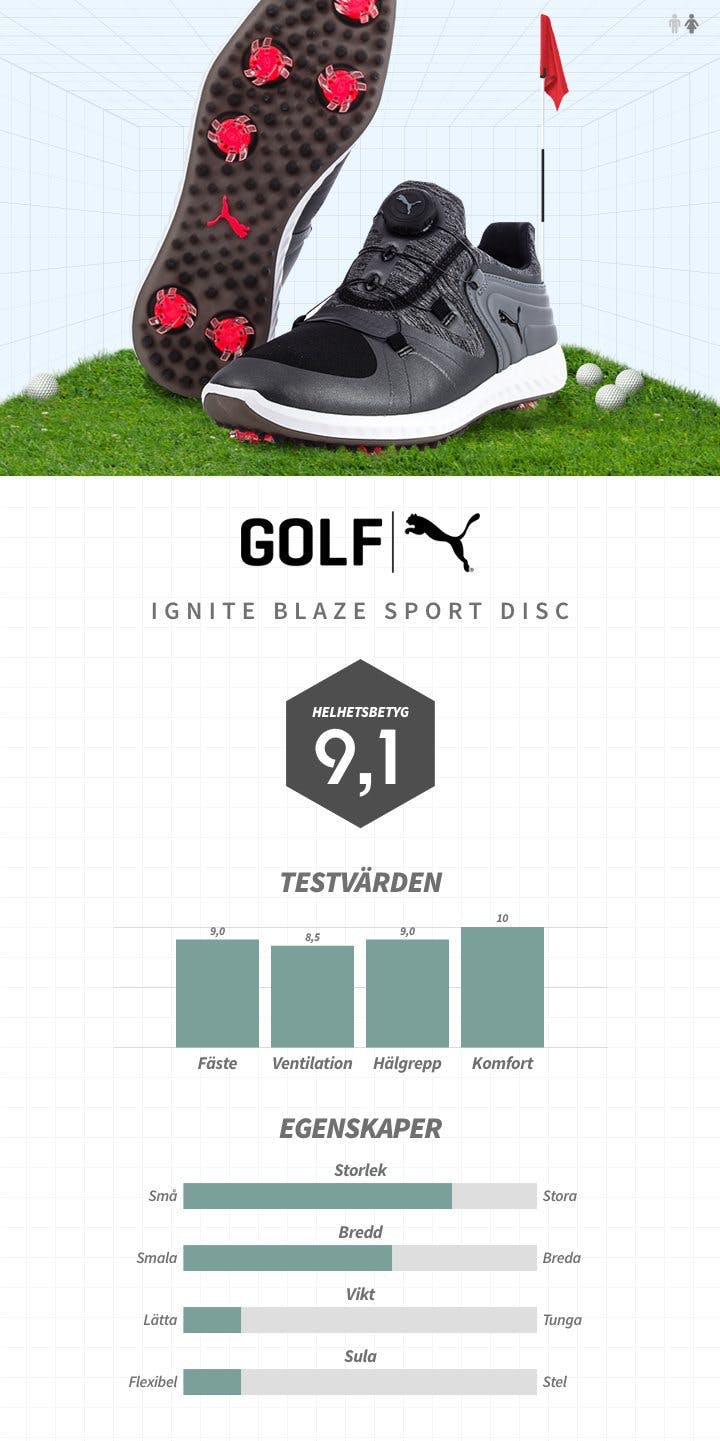 IGNITE BLAZE SPORT DISC.jpg