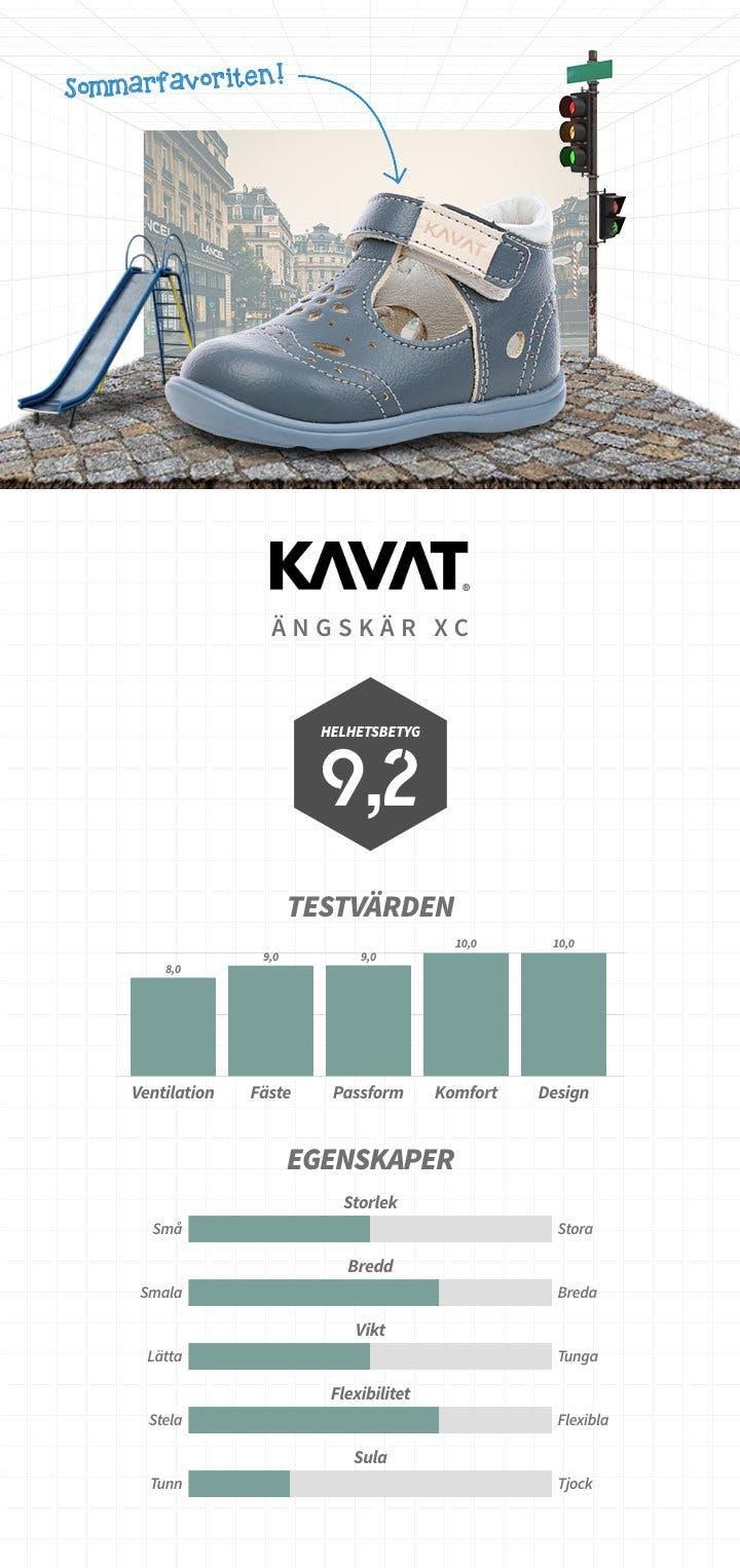 Kavat_Ängskär.jpg