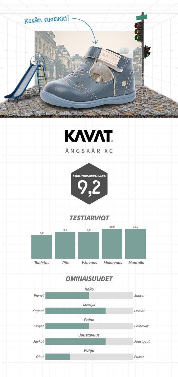 Kavat_Ängskär – 1.jpg