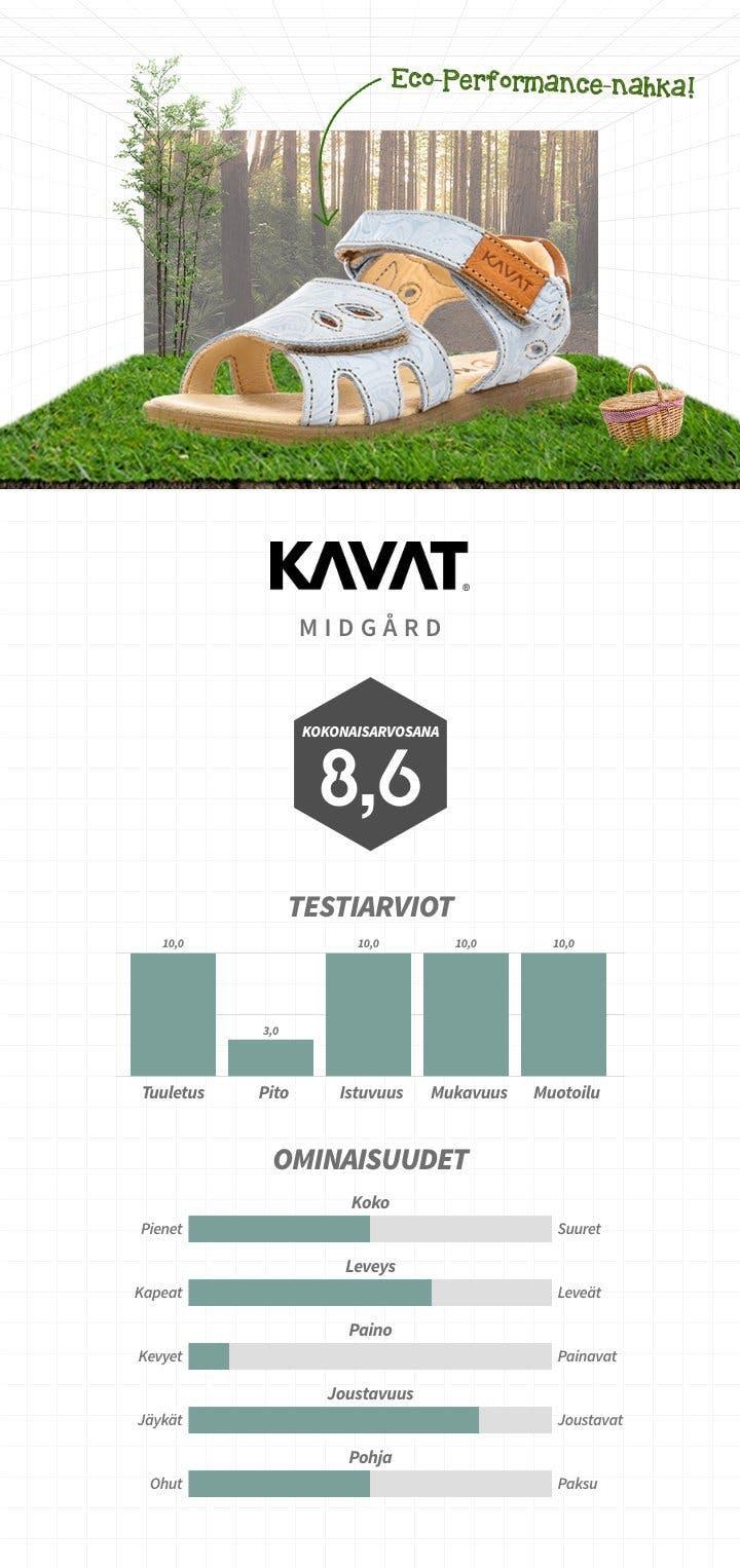 Kavat_Midgård – 1.jpg