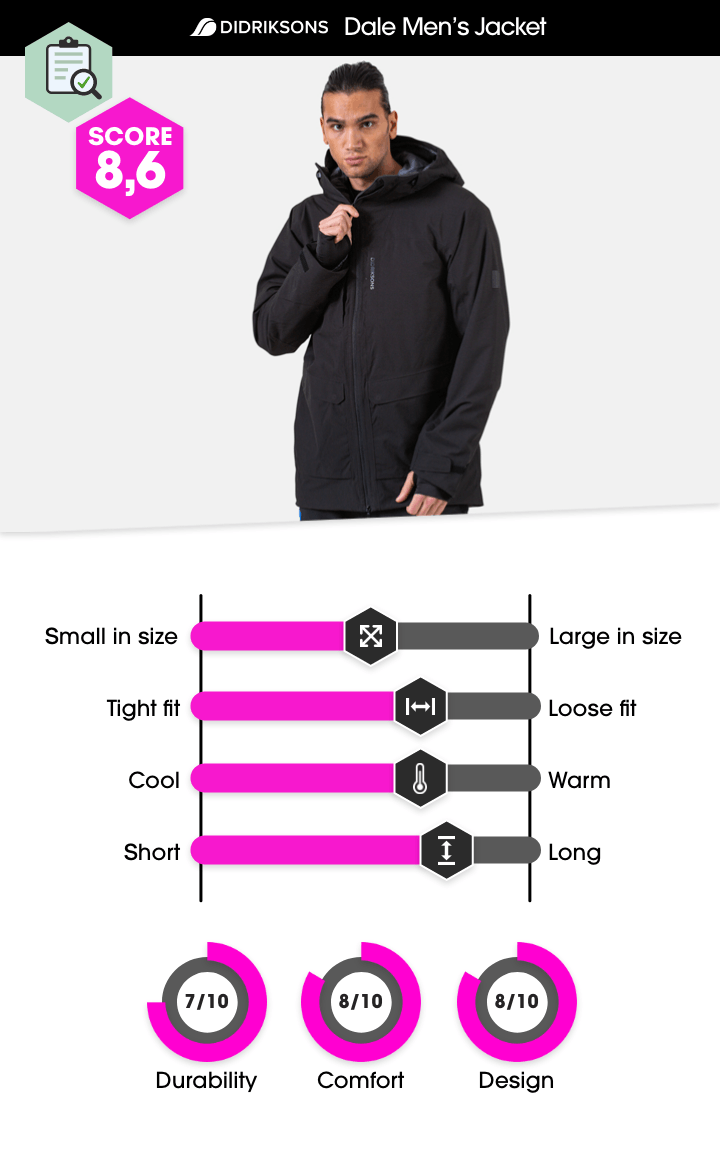 M_Didriksons_Dale_Mens_Jacket.png