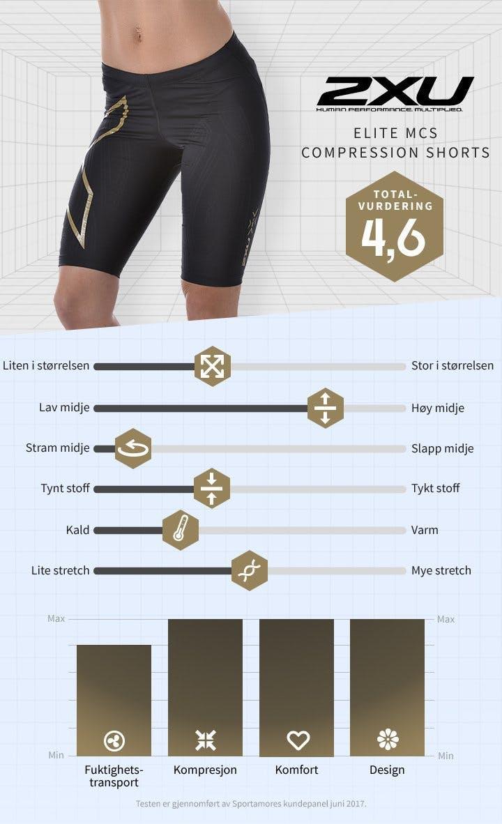 NO-Elite-MCS-Compression-Shorts.jpg