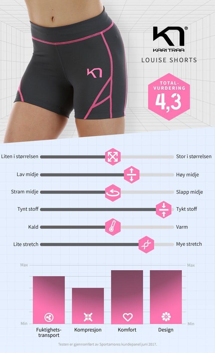 NO-Louise-Shorts.jpg