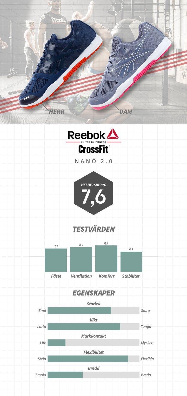 Reebok Crossfit R Nano Shoe 2.0 Formation