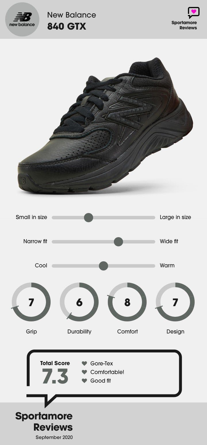 promenadskor bäst i test