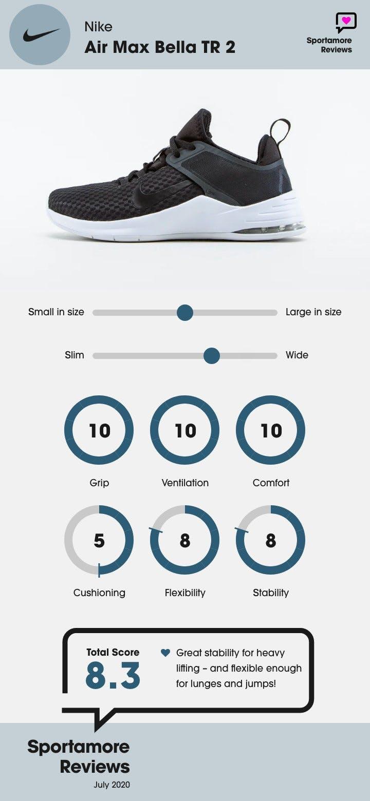 Nike Air Max Bella TR 2 - DAM.jpg