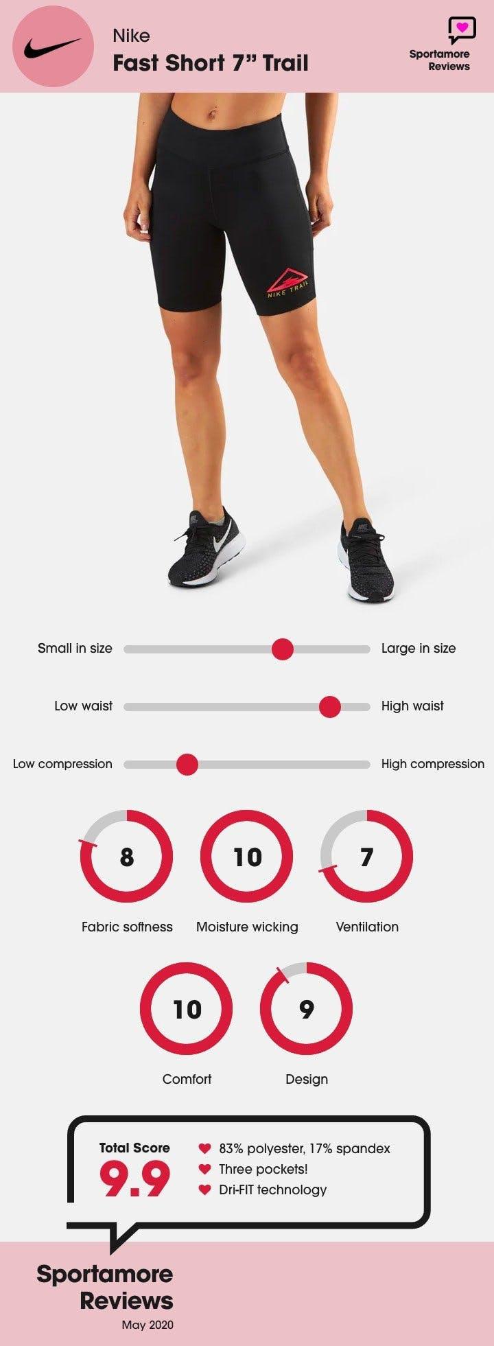"Nike Fast Short 7"" Trail.jpg"