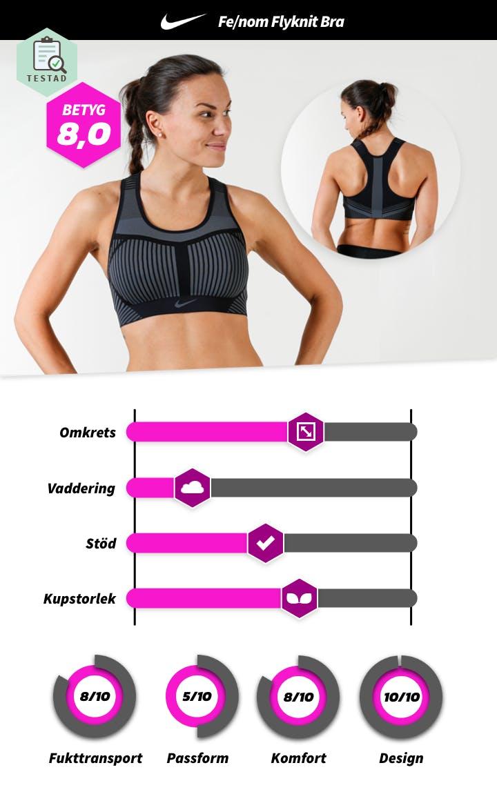 Nike_Fenom_Flyknit.png