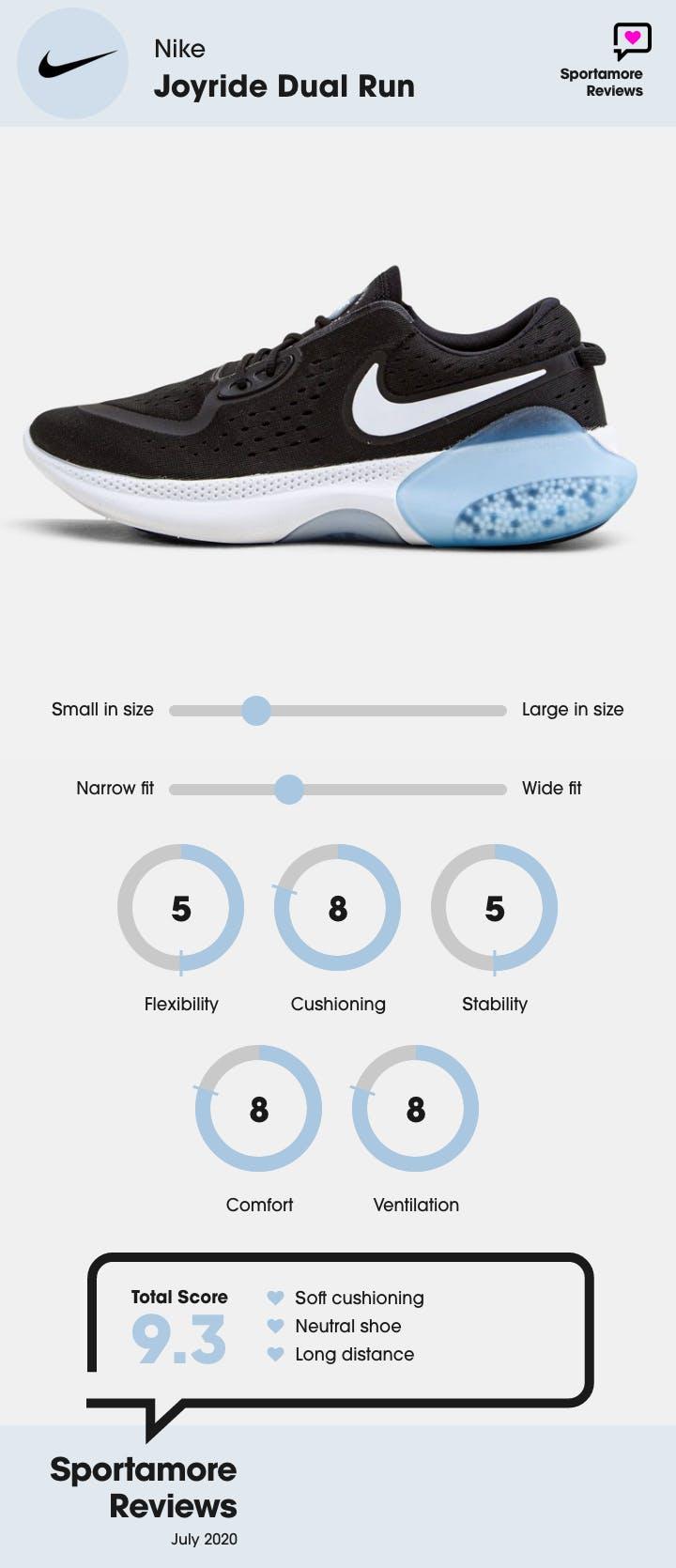 Nike_JoyrideRunDual.png