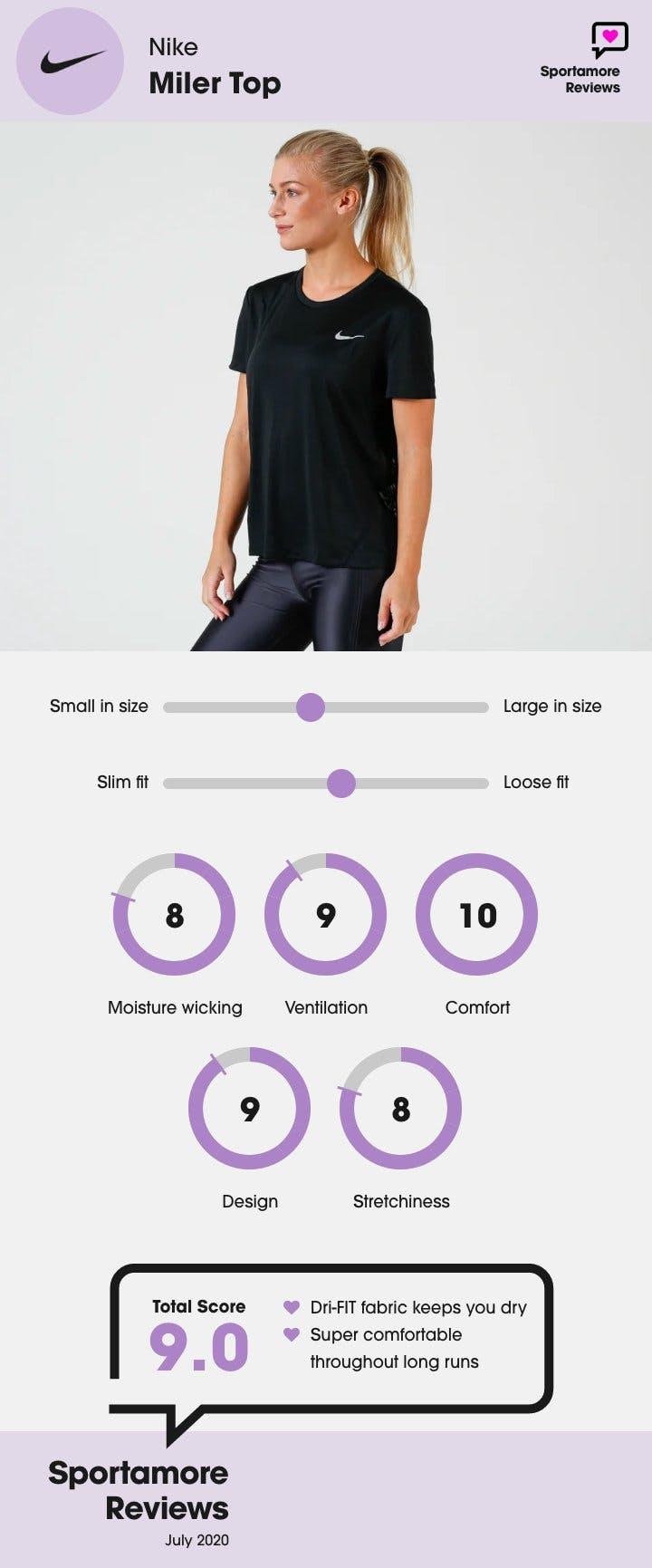 Nike Miler Top - DAM.jpg