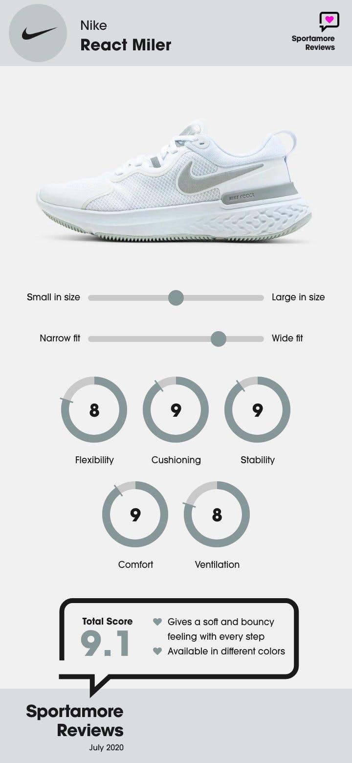 Nike React Miler