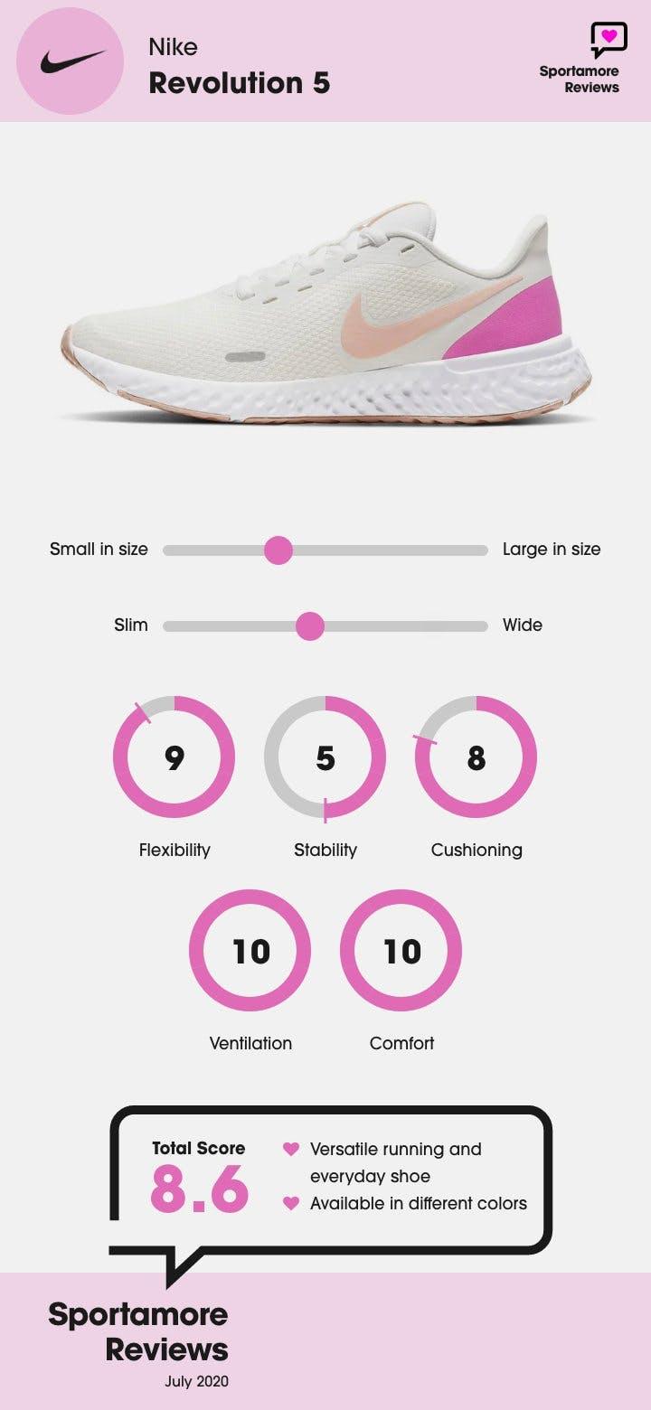 Nike Revolution 5 - DAM.jpg
