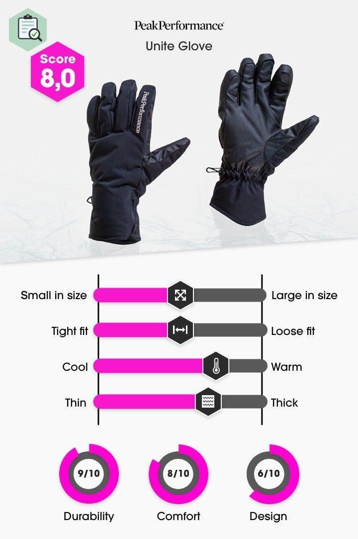 Peak Performance Unite Glove