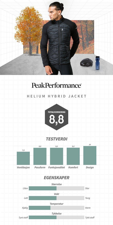 Peak Helium NO