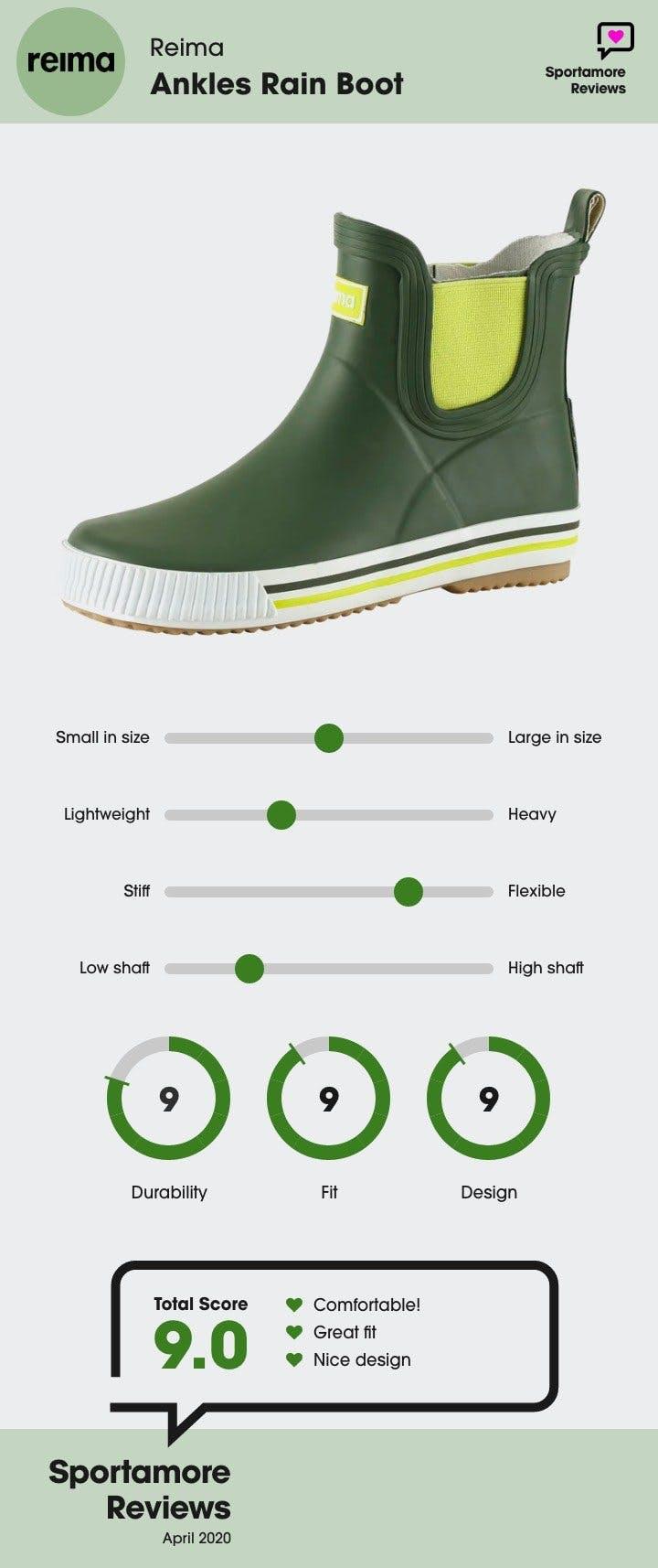 Reima Ankles Rain Boot.jpg