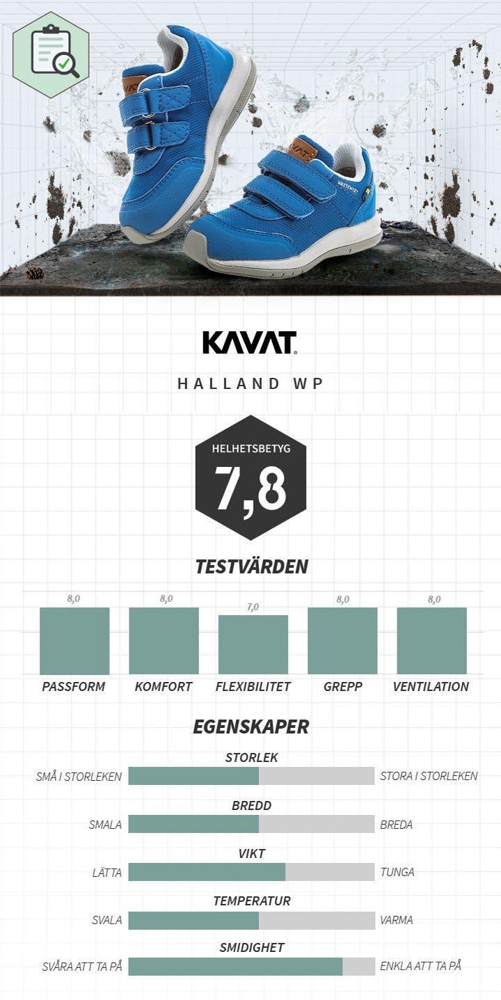 Test: Kavat