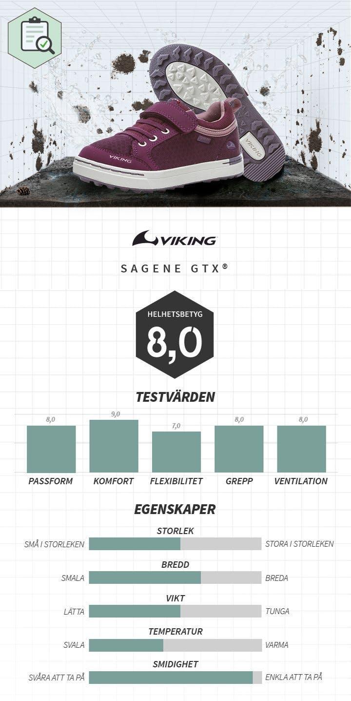 Test: Viking